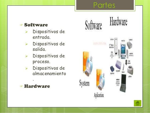 Partes  Software      Dispositivos de entrada. Dispositivos de salida. Dispositivos de proceso. Dispositivos de almac...