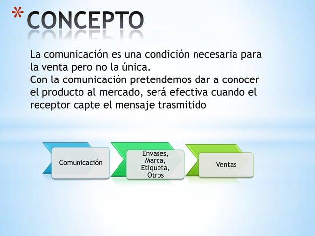 *    La comunicación es una condición necesaria para    la venta pero no la única.    Con la comunicación pretendemos dar ...