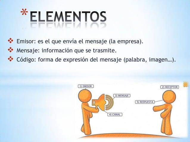 *   Emisor: es el que envía el mensaje (la empresa).   Mensaje: información que se trasmite.   Código: forma de expresi...