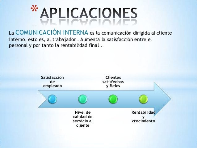 *La COMUNICACIÓN INTERNA es la comunicación dirigida al clienteinterno, esto es, al trabajador . Aumenta la satisfacción e...