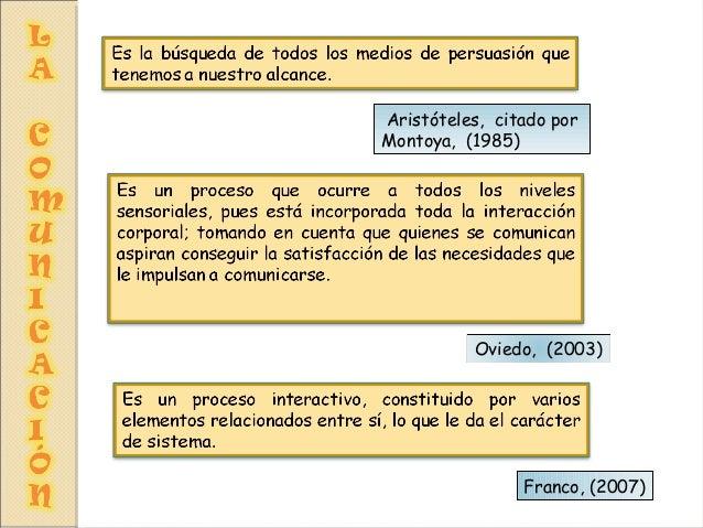 La comunicación1 Slide 2