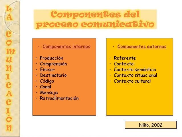 La comunicación1 Slide 3