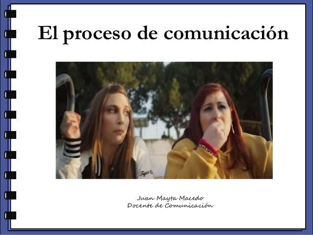 El proceso de comunicación Juan Mayta Macedo Docente de Comunicación