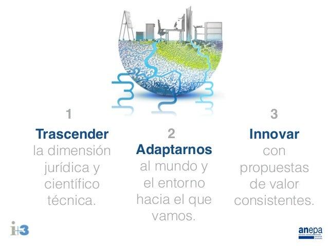 """reto de la inversion de los """"problemas y retos de la inversión social: integrando la responsabilidad social  corporativa en las decisiones de inversión"""" índice: 1 introducción."""