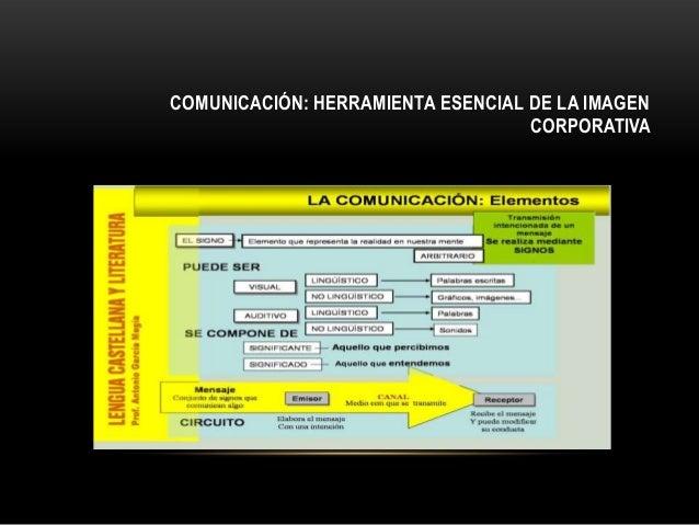 COMUNICACIÓN: HERRAMIENTA ESENCIAL DE LA IMAGEN CORPORATIVA