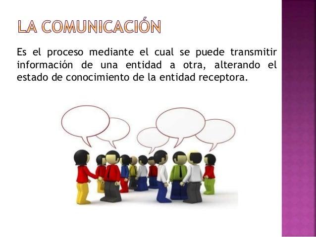 Es el proceso mediante el cual se puede transmitir información de una entidad a otra, alterando el estado de conocimiento ...