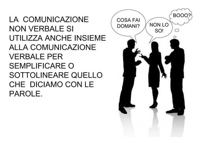 LA COMUNICAZIONE NON VERBALE SI UTILIZZA ANCHE INSIEME ALLA COMUNICAZIONE VERBALE PER SEMPLIFICARE O SOTTOLINEARE QUELLO C...