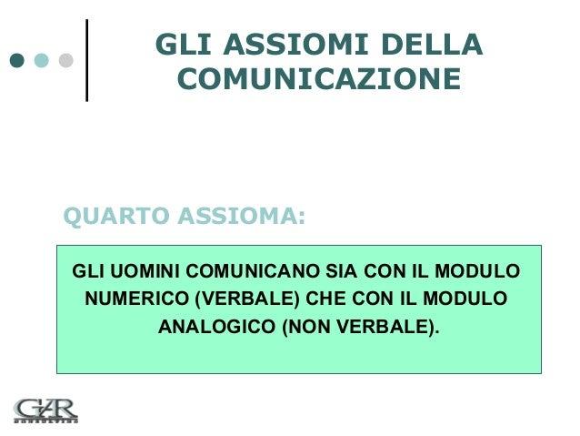 GLI ASSIOMI DELLA COMUNICAZIONE  QUARTO ASSIOMA: GLI UOMINI COMUNICANO SIA CON IL MODULO NUMERICO (VERBALE) CHE CON IL MOD...