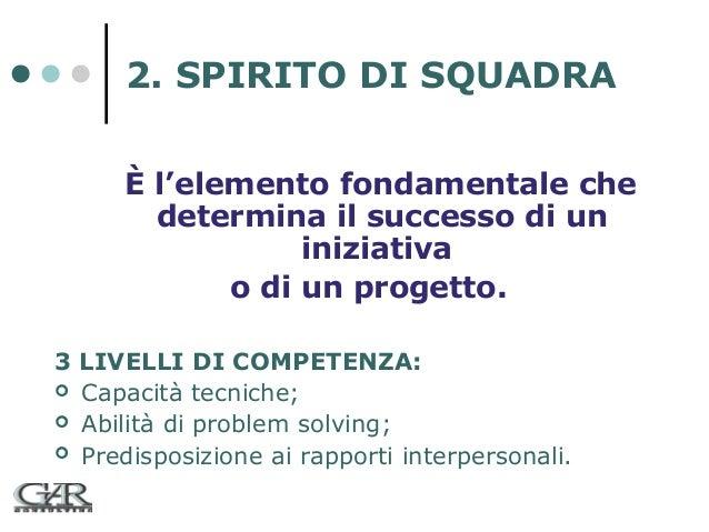 2. SPIRITO DI SQUADRA È l'elemento fondamentale che determina il successo di un iniziativa o di un progetto. 3 LIVELLI DI ...