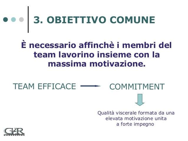 3. OBIETTIVO COMUNE È necessario affinchè i membri del team lavorino insieme con la massima motivazione. TEAM EFFICACE  CO...