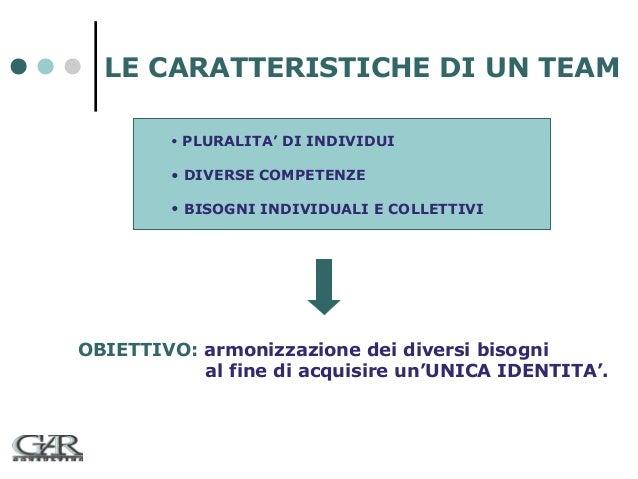 LE CARATTERISTICHE DI UN TEAM • PLURALITA' DI INDIVIDUI  • DIVERSE COMPETENZE • BISOGNI INDIVIDUALI E COLLETTIVI  OBIETTIV...