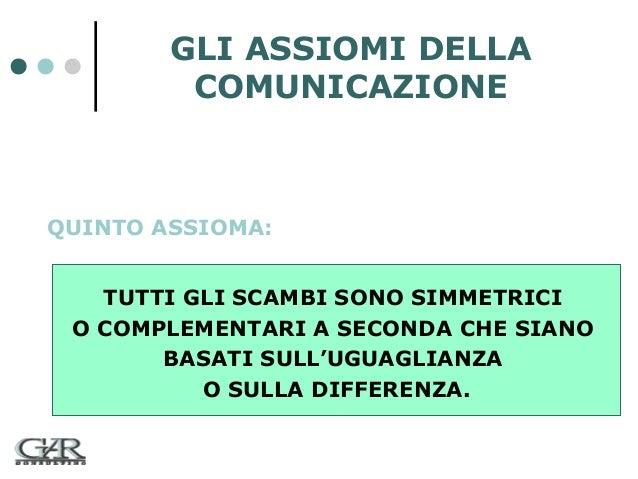 GLI ASSIOMI DELLA COMUNICAZIONE  QUINTO ASSIOMA: TUTTI GLI SCAMBI SONO SIMMETRICI O COMPLEMENTARI A SECONDA CHE SIANO BASA...