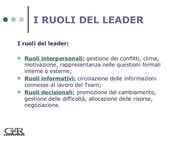 I RUOLI DEL LEADER I ruoli del leader:       Ruoli interpersonali: gestione dei conflitti, clima, motivazione, rapprese...