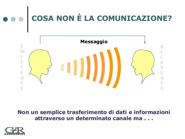 COSA NON È LA COMUNICAZIONE?  E M I T T E N T E  Messaggio  R I C E V E N T E  Non un semplice trasferimento di dati e inf...