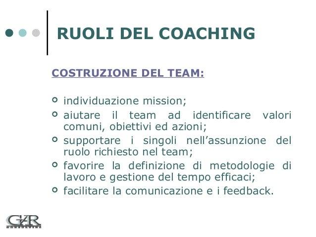 RUOLI DEL COACHING COSTRUZIONE DEL TEAM:       individuazione mission; aiutare il team ad identificare valori comuni,...