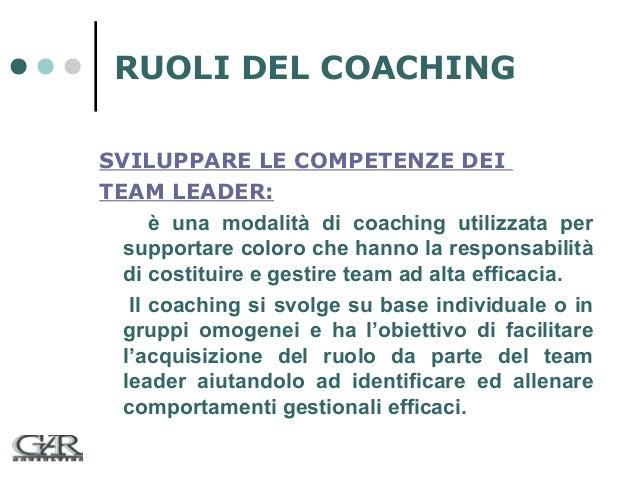 RUOLI DEL COACHING SVILUPPARE LE COMPETENZE DEI TEAM LEADER: è una modalità di coaching utilizzata per supportare coloro c...