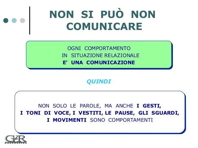 NON SI PUÒ NON COMUNICARE OGNI COMPORTAMENTO OGNI COMPORTAMENTO IN SITUAZIONE RELAZIONALE IN SITUAZIONE RELAZIONALE E' UNA...