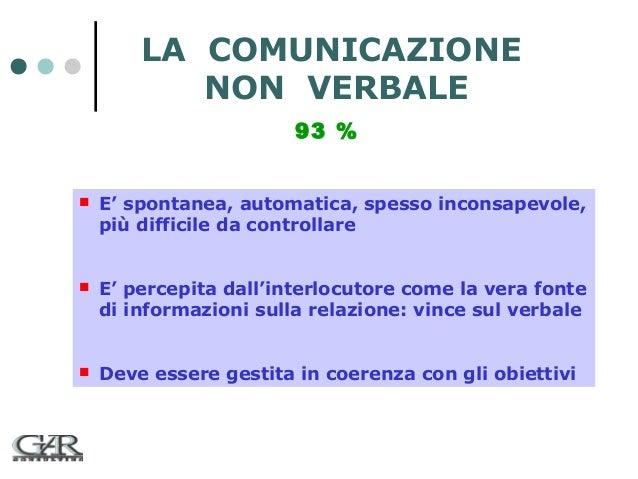 LA COMUNICAZIONE NON VERBALE 93 %   E' spontanea, automatica, spesso inconsapevole, più difficile da controllare    E' p...
