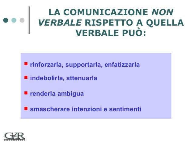 LA COMUNICAZIONE NON VERBALE RISPETTO A QUELLA VERBALE PUÒ:    rinforzarla, supportarla, enfatizzarla    indebolirla, at...