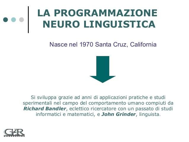 LA PROGRAMMAZIONE NEURO LINGUISTICA Nasce nel 1970 Santa Cruz, California  Si sviluppa grazie ad anni di applicazioni prat...