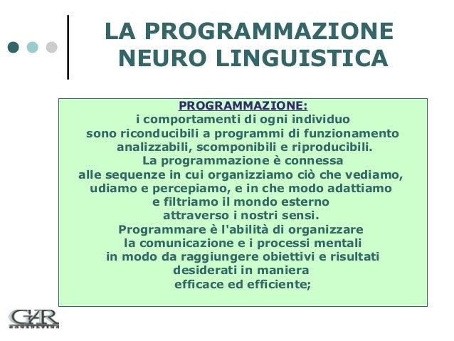 LA PROGRAMMAZIONE NEURO LINGUISTICA PROGRAMMAZIONE: i comportamenti di ogni individuo sono riconducibili a programmi di fu...