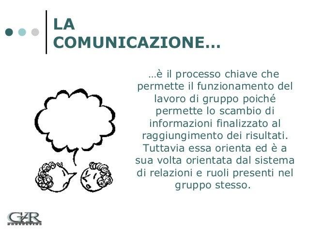 LA COMUNICAZIONE… …è il processo chiave che permette il funzionamento del lavoro di gruppo poiché permette lo scambio di i...