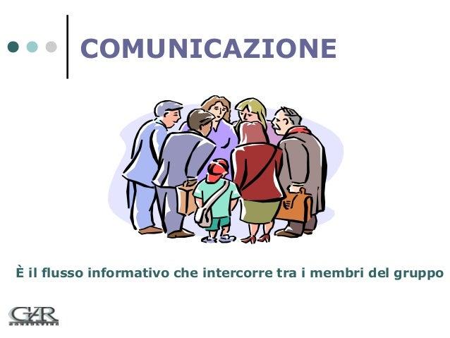 COMUNICAZIONE  È il flusso informativo che intercorre tra i membri del gruppo