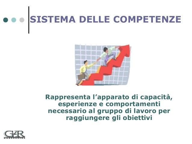 SISTEMA DELLE COMPETENZE  Rappresenta l'apparato di capacità, esperienze e comportamenti necessario al gruppo di lavoro pe...