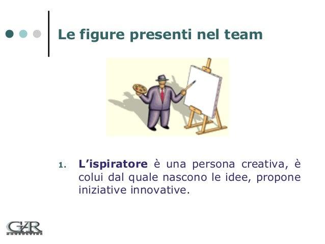 Le figure presenti nel team  1.  L'ispiratore è una persona creativa, è colui dal quale nascono le idee, propone iniziativ...