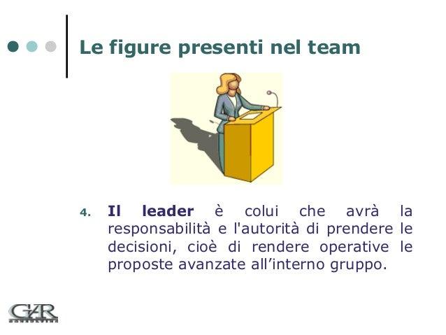 Le figure presenti nel team  4.  Il leader è colui che avrà la responsabilità e l'autorità di prendere le decisioni, cioè ...