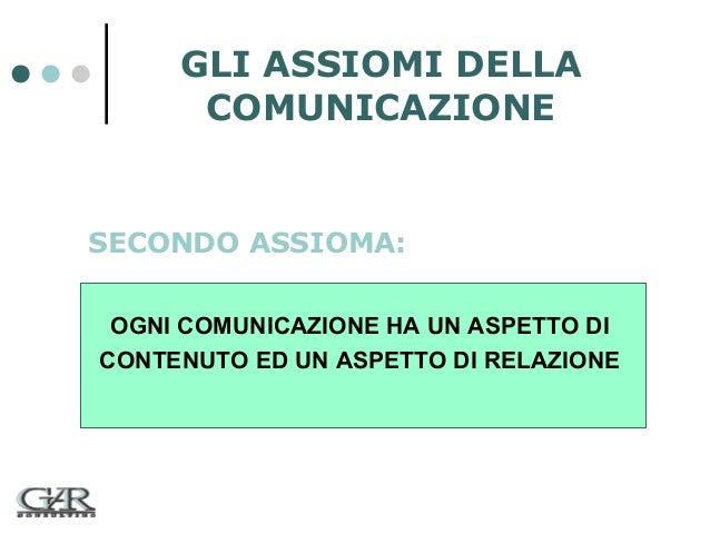 GLI ASSIOMI DELLA COMUNICAZIONE  SECONDO ASSIOMA: OGNI COMUNICAZIONE HA UN ASPETTO DI CONTENUTO ED UN ASPETTO DI RELAZIONE