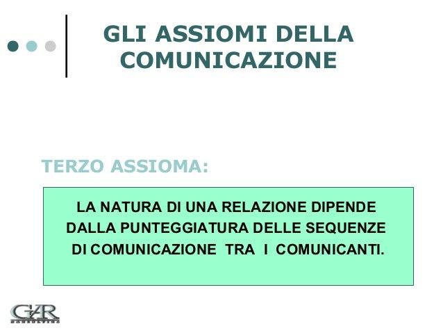 GLI ASSIOMI DELLA COMUNICAZIONE  TERZO ASSIOMA: LA NATURA DI UNA RELAZIONE DIPENDE DALLA PUNTEGGIATURA DELLE SEQUENZE DI C...