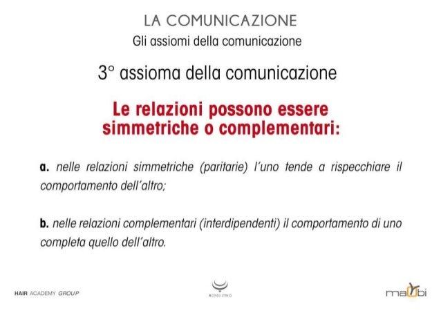 LA COMUNICAZIONE Gli assiomi della comunicazione  3° assioma della comunicazione  Le relazioni possono essere simmetriche ...