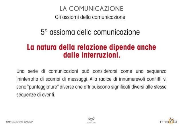 LA COMUNICAZIONE Gli assiomi della comunicazione  5° assioma della comunicazione  La natura della relazione dipende cntche...