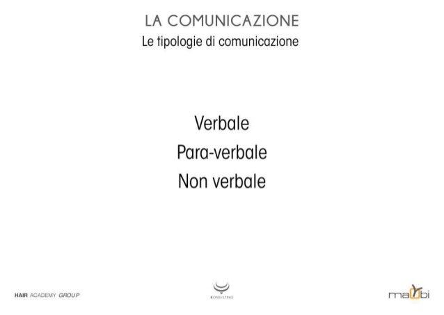 LA COMUNICAZIONE Le tipologie di comunicazione  Verbale Para-verbale Non verbale  HAIn . :«: :.: I:I. iI cnoup .  ' l I i8...