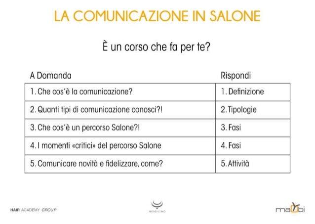 LA COMUNICAZIONE IN SALONE  È un corso che fa per te?   A Domanda Rispondi  I . Che cos'è lo comunicazione?  I .  Definizio...