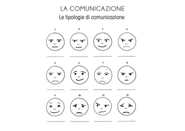 "LA COMUNIC NE  Le tipologie di com nic 'one il i C)  I  I  J I  '—  ""  Q1""   r- I c I"