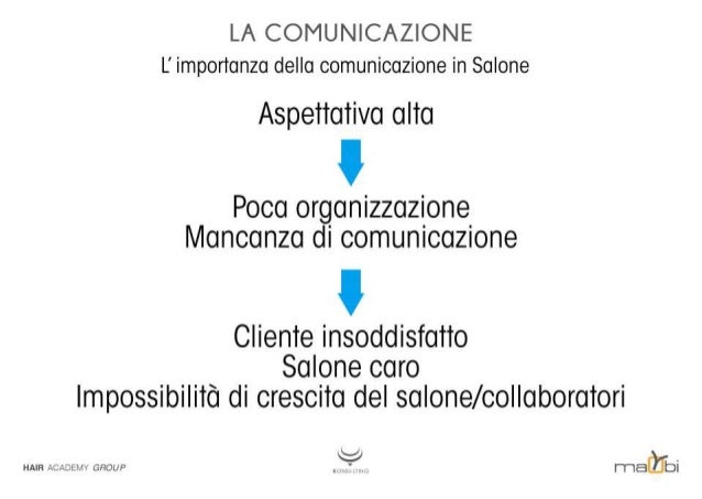 LA COMUNICAZIONE L' importanza della comunicazione in Salone  Aspettativa alta  I  Poco organizzazione Mancanza di comunic...