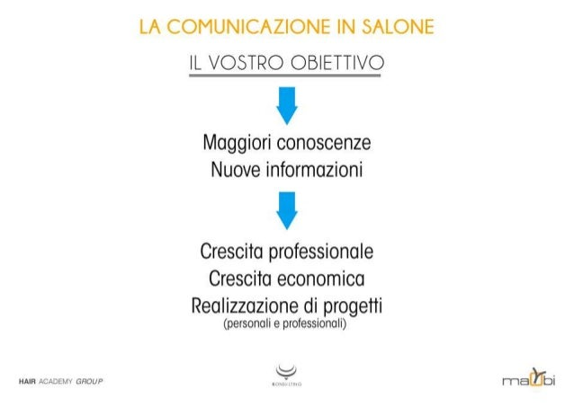 LA COMUNICAZIONE IN SALONE IL VOSTRO OBIETTIVO  I  Maggiori conoscenze Nuove informazioni  I  Crescita professionale Cresc...