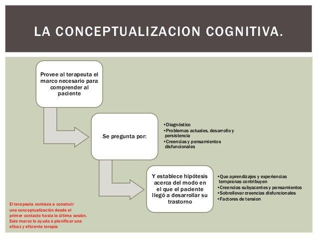 La conceptualizacion cognitiva for Conceptualizacion de la arquitectura