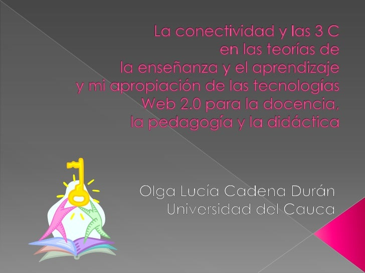 Conductivismo  Cognitismo         ConstructivismoTeorías del aprendizaje                               Se han transformado...
