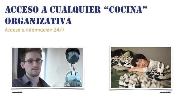 """ACCESO A CUALQUIER """"COCINA"""" ORGANIZATIVA Acceso a información 24/7 http://goo.gl/eNq33W https://goo.gl/UrXmL5"""