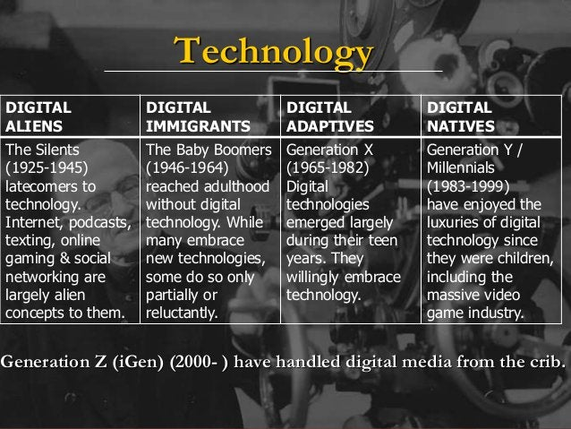 What does it mean to live in a digital world?
