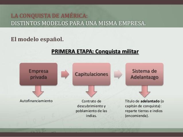 Contrato de descubrimiento y poblamiento de las indias. LA CONQUISTA DE AMÉRICA: DISTINTOS MODELOS PARA UNA MISMA EMPRESA....
