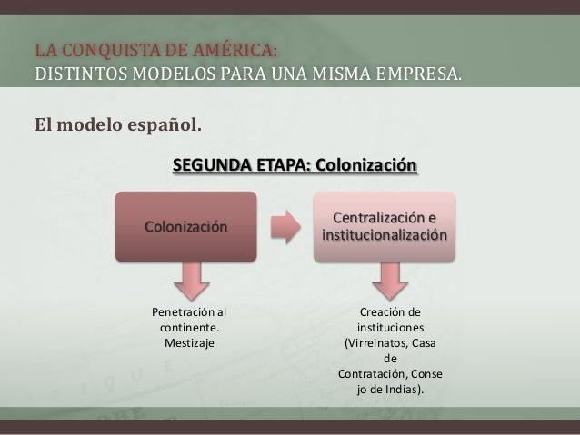 Creación de instituciones (Virreinatos, Casa de Contratación, Conse jo de Indias). LA CONQUISTA DE AMÉRICA: DISTINTOS MODE...