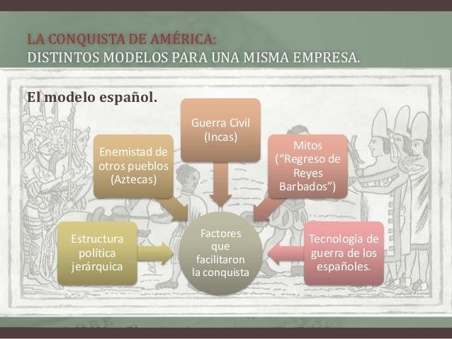 LA CONQUISTA DE AMÉRICA: DISTINTOS MODELOS PARA UNA MISMA EMPRESA. El modelo español. Factores que facilitaron la conquist...
