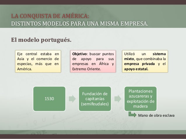LA CONQUISTA DE AMÉRICA: DISTINTOS MODELOS PARA UNA MISMA EMPRESA. El modelo portugués. Eje central estaba en Asia y el co...