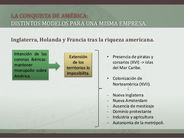 LA CONQUISTA DE AMÉRICA: DISTINTOS MODELOS PARA UNA MISMA EMPRESA. Inglaterra, Holanda y Francia tras la riqueza americana...