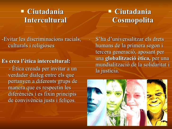 <ul><li>Ciutadania Intercultural </li></ul><ul><li>-Evitar les discriminacions racials, culturals i religioses </li></ul><...