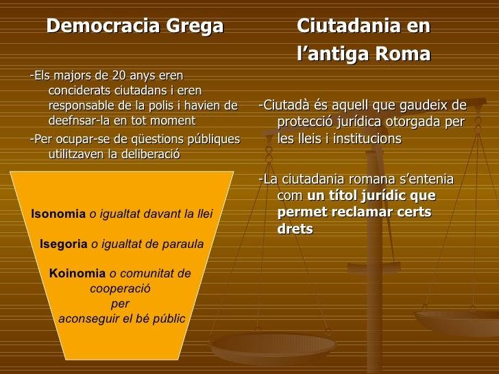 <ul><li>Democracia Grega </li></ul><ul><li>-Els majors de 20 anys eren conciderats ciutadans i eren responsable de la poli...